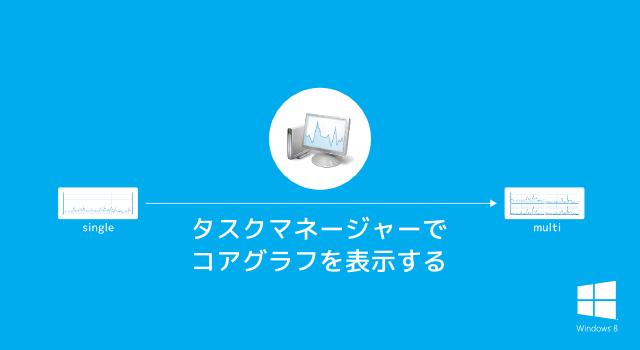 004_20140508_win8task