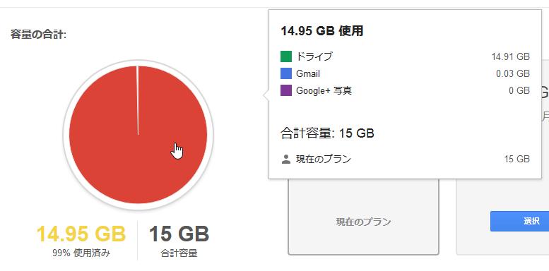 WEB版のGoogle Driveページでは何処に容量を使用しているか確認が可能だ