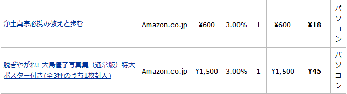 02_20150104_amazon-associate