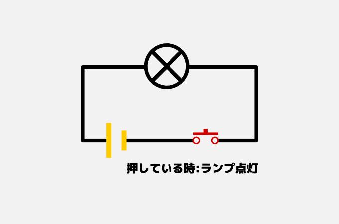 003_20150527_zikohozi