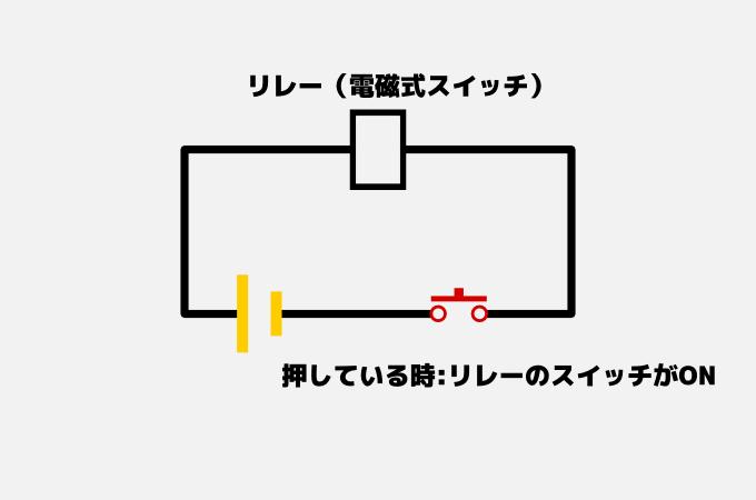 004_20150527_zikohozi