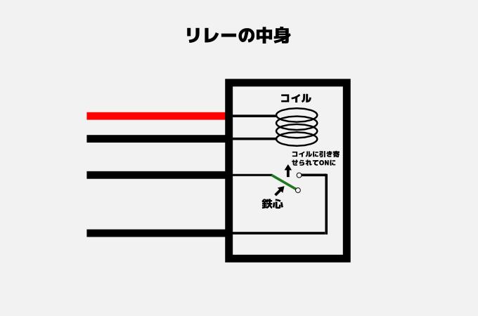 005_20150527_zikohozi