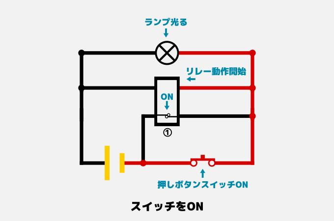 008_20150527_zikohozi