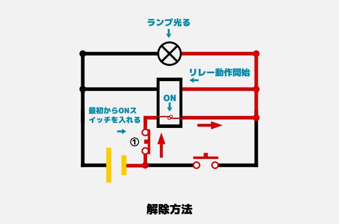 010_20150527_zikohozi