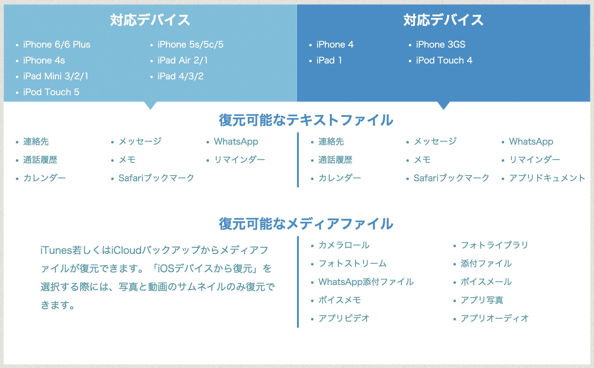 08_20150927_fonepaw
