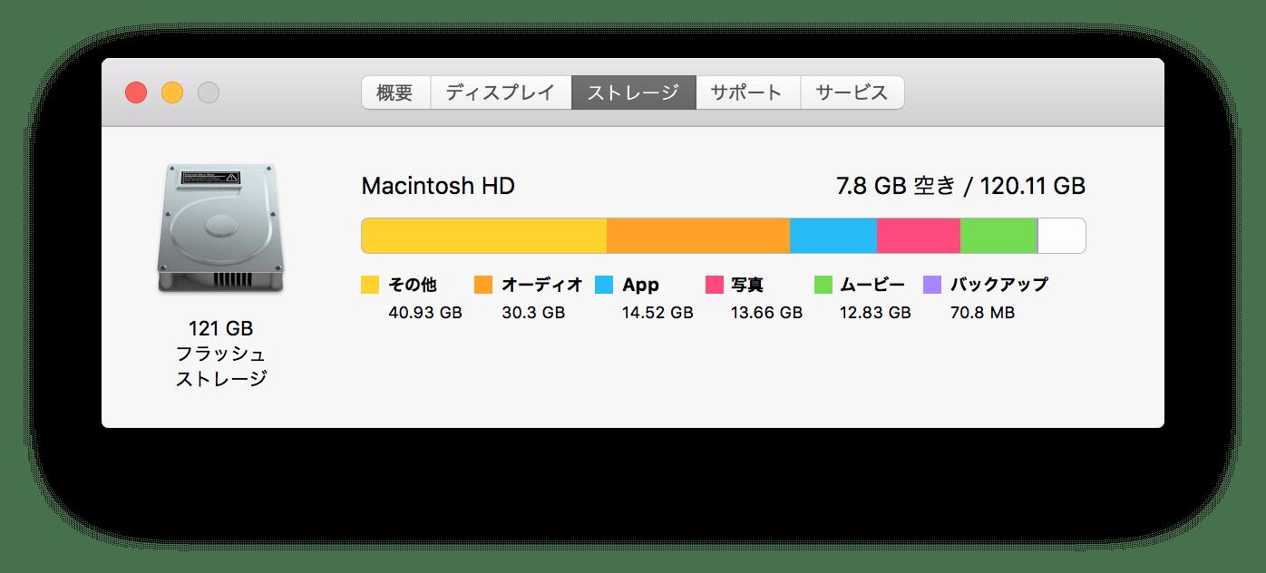 15_20151022_jetdrive