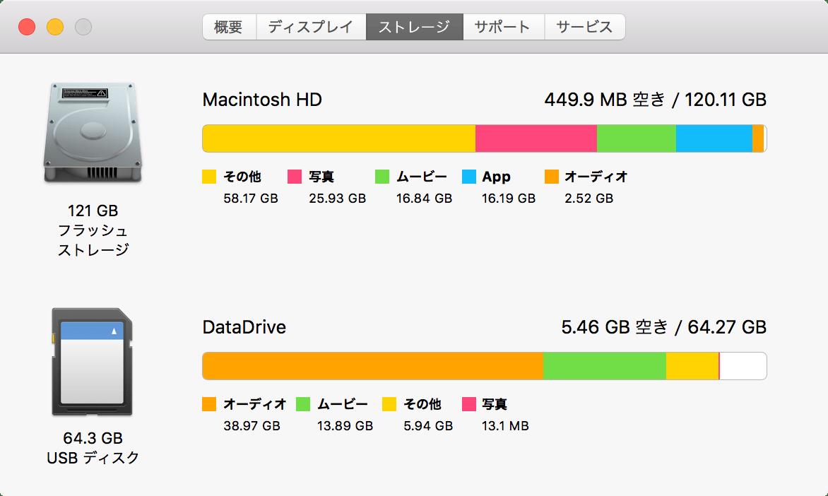 016_20160326_i-o-data-HDC-LA3.0