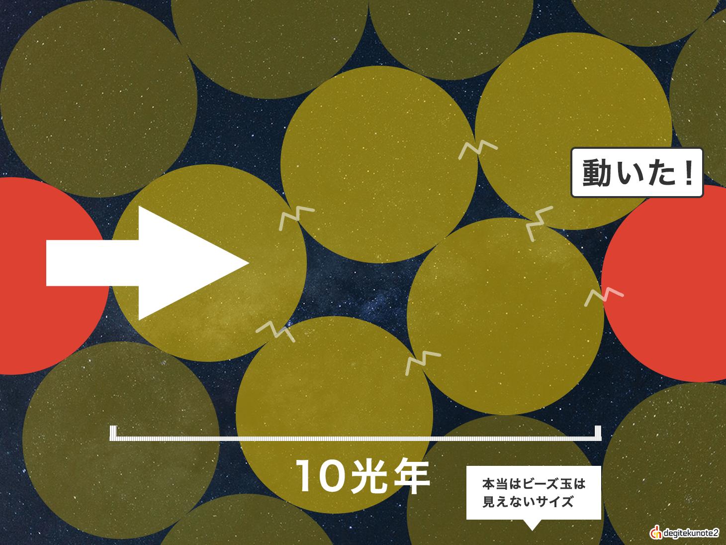 003_20160726_utyuu